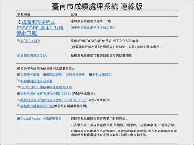 http://it.dcps.tn.edu.tw/91escore/online/index.htm
